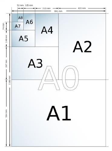fdee640841b De oppervlakte van een driehoek